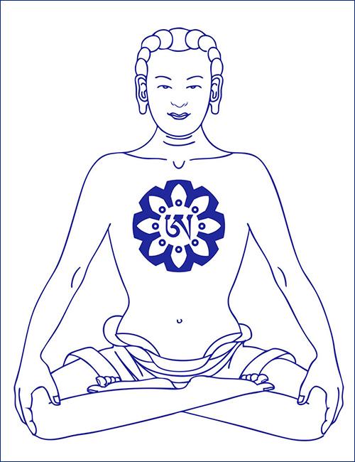Янтра-йога